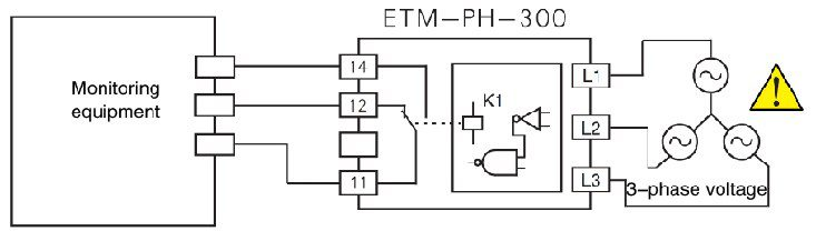 ETM-PH-300 - TPS Elektronik GmbH